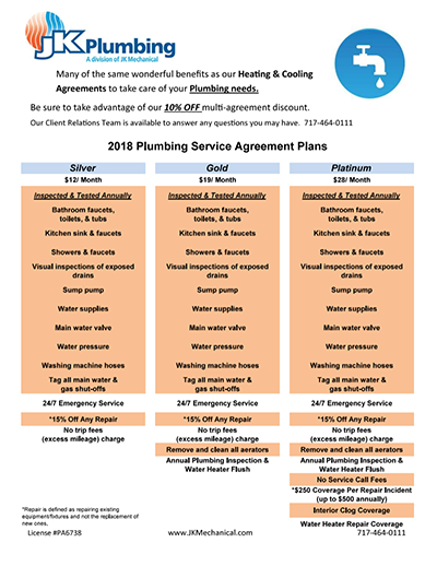Plumbing Agreement Plan PDF